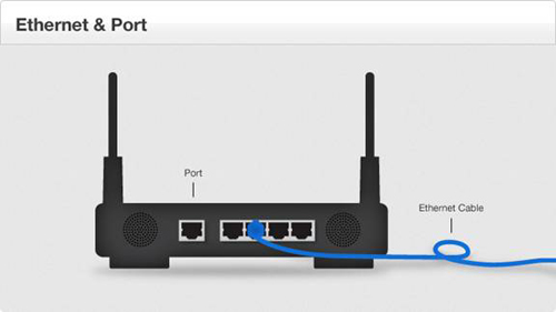 Diagram of wireless router with ethernet cable