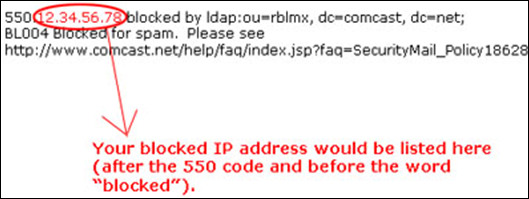 "Text reading:""550.12.34.56.78 blocked by . . .  "" and a note that your blocked IP address would be listed here after the 550 code and before the word ""blocked."""