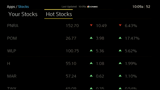The Hot Stocks option is selected.