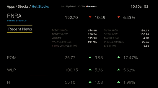 A specific stock is selected and the option to see news about the stock is selected.
