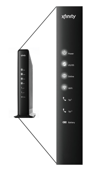 Wireless Gateway 1