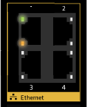 Diagram showing four ethernet ports, with one green indicator and one orange indicator.