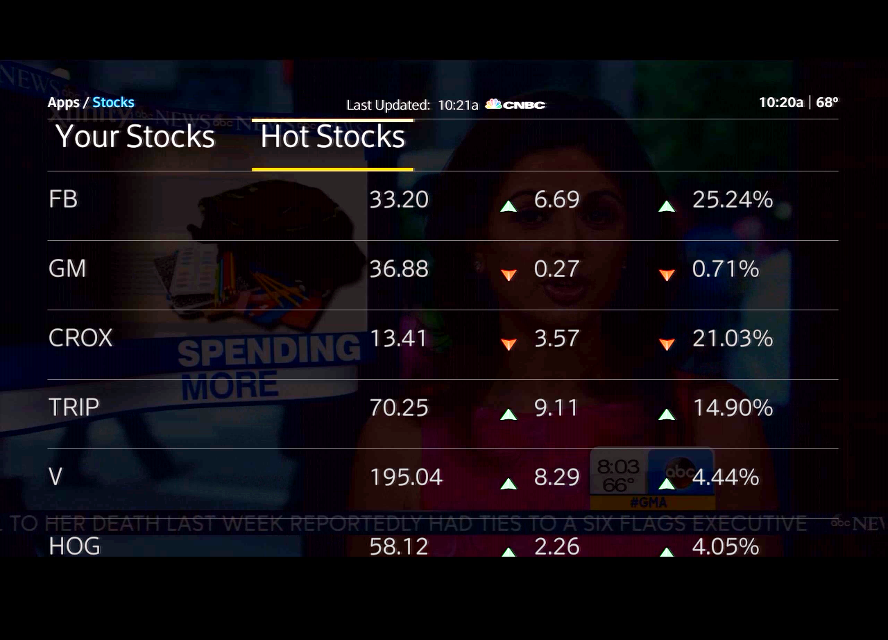The XFINITY TV on the X1 Platform Stocks app - Hot Stocks tab