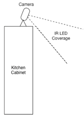 Diagram showing XFINITY Home Camera properly installed with no IR LED reflection by an obstructing object (camera is angled so that top of cabinet does not obstruct image).