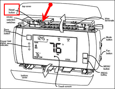 Diagram of TouchScreen with cover removed to expose Reset button in the top-left section of the TouchScreen