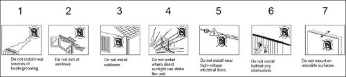XFINITY Home Control - Motion Sensor installation - diagram of where not to install device.