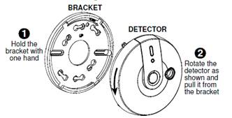 XFINITY Home Control carbon monoxide detectors - diagram with instructions of how to separate detector from bracket