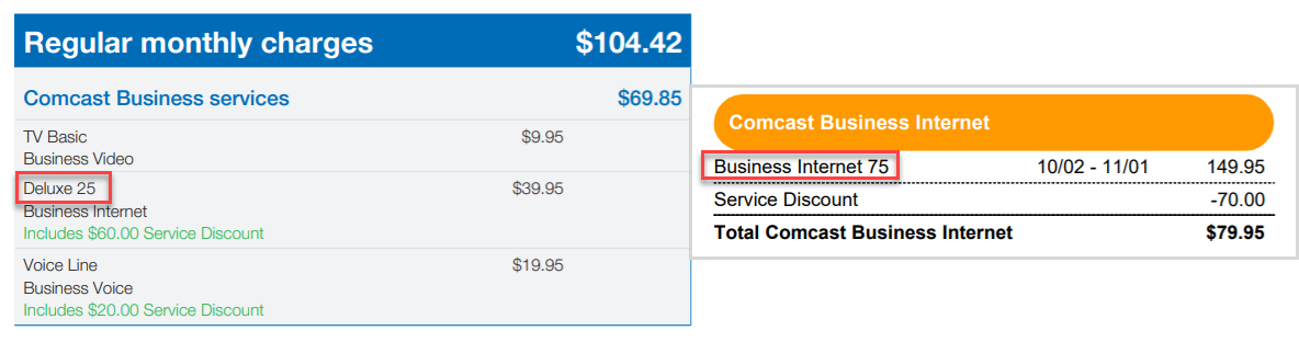 Comcast Business Internet device compatibility | Comcast