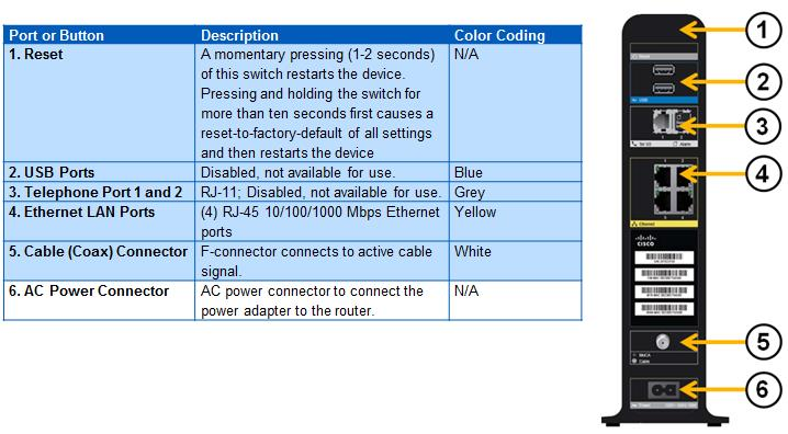 time warner hook up diagrams  time  free engine image for